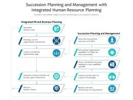 Succession Planning And Management With Integrated Human Resource Planning