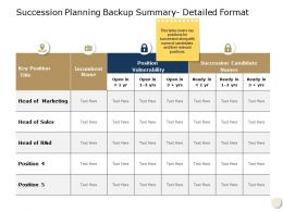 Succession Planning Backup Summary Detailed Format A602 Ppt Powerpoint Presentation Gallery Portrait