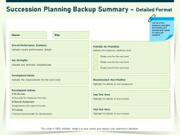 Succession Planning Backup Summary Detailed Format Year Ppt Powerpoint Presentation Model