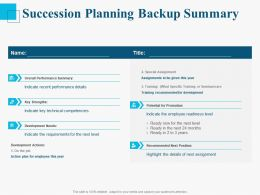 Succession Planning Backup Summary Ppt Powerpoint Presentation Infographics Designs