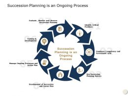 Succession Planning Is An Ongoing Process Evaluate Ppt Powerpoint Presentation Layouts Portrait