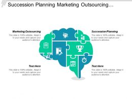Succession Planning Marketing Outsourcing Digital Marketing Franchise Management Cpb