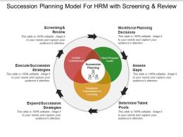 Succession Planning Model For Hrm With Screening And Review