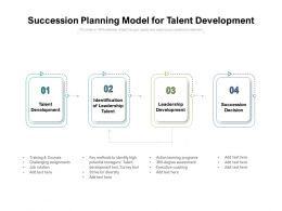 Succession Planning Model For Talent Development
