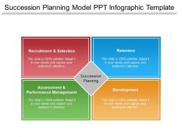 Succession Planning Model Ppt Infographic Template