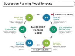 Succession Planning Model Template Ppt Inspiration