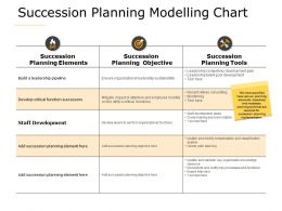 Succession Planning Modelling Chart Arrow Planning A623 Ppt Powerpoint Presentation Inspiration Icons