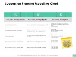 Succession Planning Modelling Chart Planning Tools Ppt Presentation Outline Rules