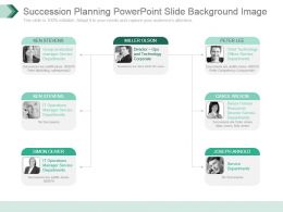 Succession Planning Powerpoint Slide Background Image