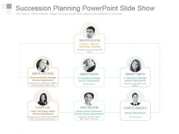 Succession Planning Powerpoint Slide Show