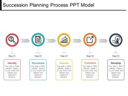 Succession Planning Process Ppt Model