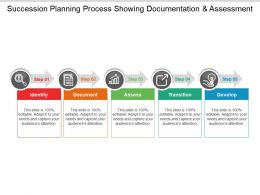 Succession Planning Process Showing Documentation And Assessment