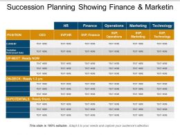 Succession Planning Showing Finance And Marketing