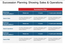 Succession Planning Showing Sales And Operations