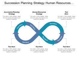 Succession Planning Strategy Human Resources Strategy Content Strategy Cpb