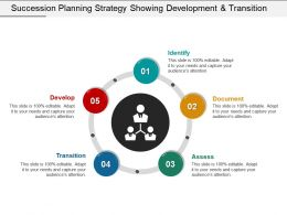 Succession Planning Strategy Showing Development And Transition