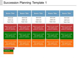succession_planning_template_1_ppt_presentation_examples_Slide01