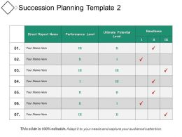 Succession Planning Template 2 Ppt Sample