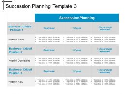 Succession Planning Template 3 Ppt Sample Download