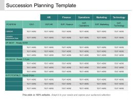 39 succession planning 39 powerpoint templates ppt slides for Management succession plan template