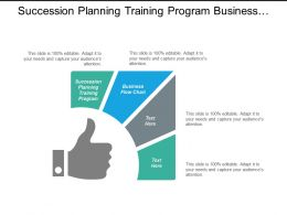 Succession Planning Training Program Business Flow Chart 5 Forces Porter Cpb