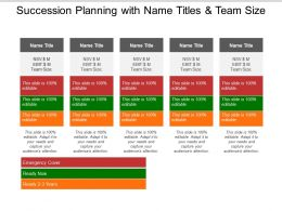 Succession Planning With Name Titles And Team Size