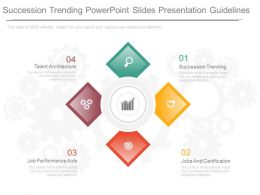 Succession Trending Powerpoint Slides Presentation Guidelines