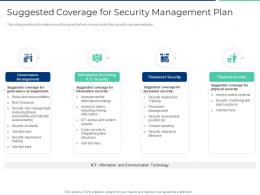 Suggested Coverage For Security Management Plan Ppt Styles Objects