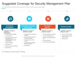 Suggested Coverage For Security Management Plan Steps Set Up Advanced Security Management Plan