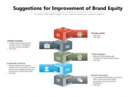 Suggestions For Improvement Of Brand Equity