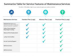 Summarize Table For Service Features Of Maintenance Services