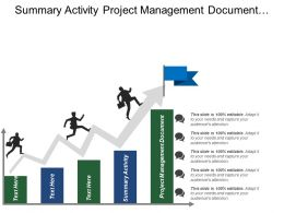 Summary Activity Project Management Document Assure Safe Decommissioning