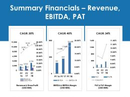 Summary Financials Revenue Ebitda Pat Ppt Model Objects