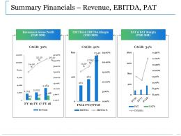 Summary Financials Revenue Ebitda Pat Ppt Slides Ideas