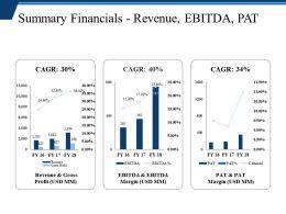 Summary Financials Revenue Ebitda Pat Presentation Powerpoint Templates