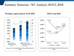 Summary Financials Wc Analysis Roce Roe Example Of Ppt Presentation