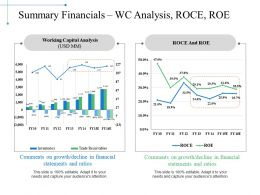 Summary Financials Wc Analysis Roce Roe Ppt Examples Slides