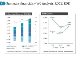 Summary Financials Wc Analysis Roce Roe Ppt Model Smartart