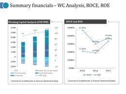 summary_financials_wc_analysis_roce_roe_ppt_model_smartart_Slide01