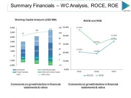Summary Financials Wc Analysis Roce Roe Ppt Slides Grid