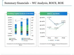 Summary Financials Wc Analysis Roce Roe Ppt Slides Icon