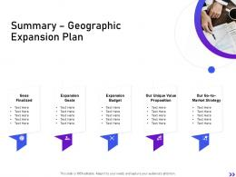 Summary Geographic Expansion Plan Strategic Initiatives Global Expansion Your Business Ppt Graphics