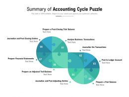 Summary Of Accounting Cycle Puzzle