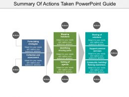 Summary Of Actions Taken Powerpoint Guide