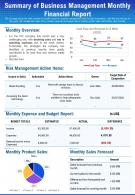 Summary Of Business Management Monthly Financial Report Presentation Report Infographic PPT PDF Document