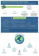 Summary Of Climate Change And Its Impacts Presentation Report Infographic PPT PDF Document