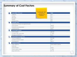 Summary Of Cost Factors Management System Ppt Powerpoint Infographics