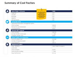 summary of cost factors urban water management ppt guidelines