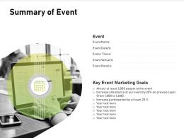 Summary Of Event Marketing Goals Ppt Powerpoint Presentation Summary Outfit