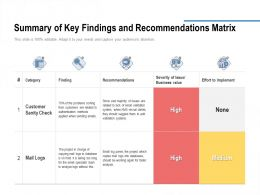 Summary Of Key Findings And Recommendations Matrix